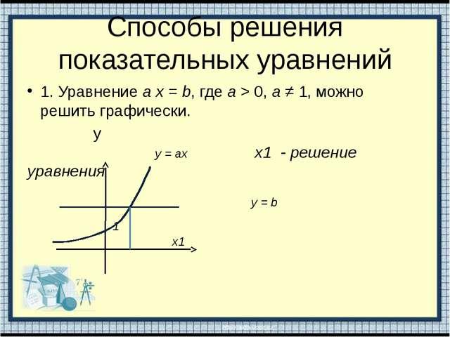 Способы решения показательных уравнений 1. Уравнение а х = b, где а > 0, а ≠...