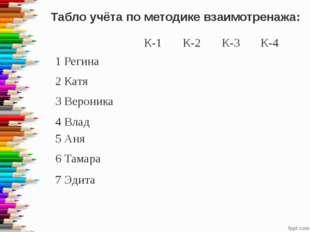 Табло учёта пометодикевзаимотренажа: К-1 К-2 К-3 К-4 1Регина 2Катя 3Вероник