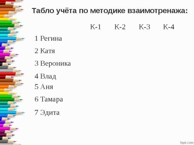 Табло учёта пометодикевзаимотренажа: К-1 К-2 К-3 К-4 1Регина 2Катя 3Вероник...