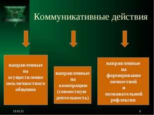 * * Коммуникативные действия направленные на осуществление межличностного общ