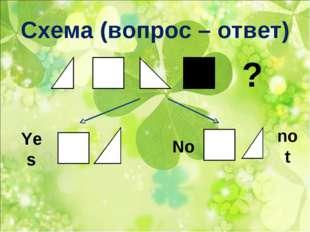 Схема (вопрос – ответ) Yes No ? not