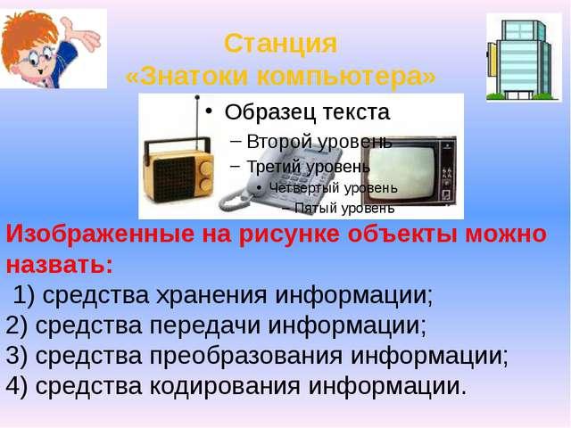 Станция «Знатоки компьютера» Изображенные на рисунке объекты можно назвать: 1...