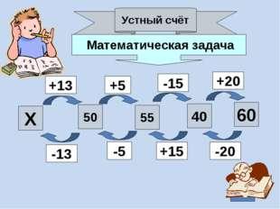Устный счёт Математическая задача 50 55 40 60 Х +13 +5 -15 +20 -20 +15 -5 -13
