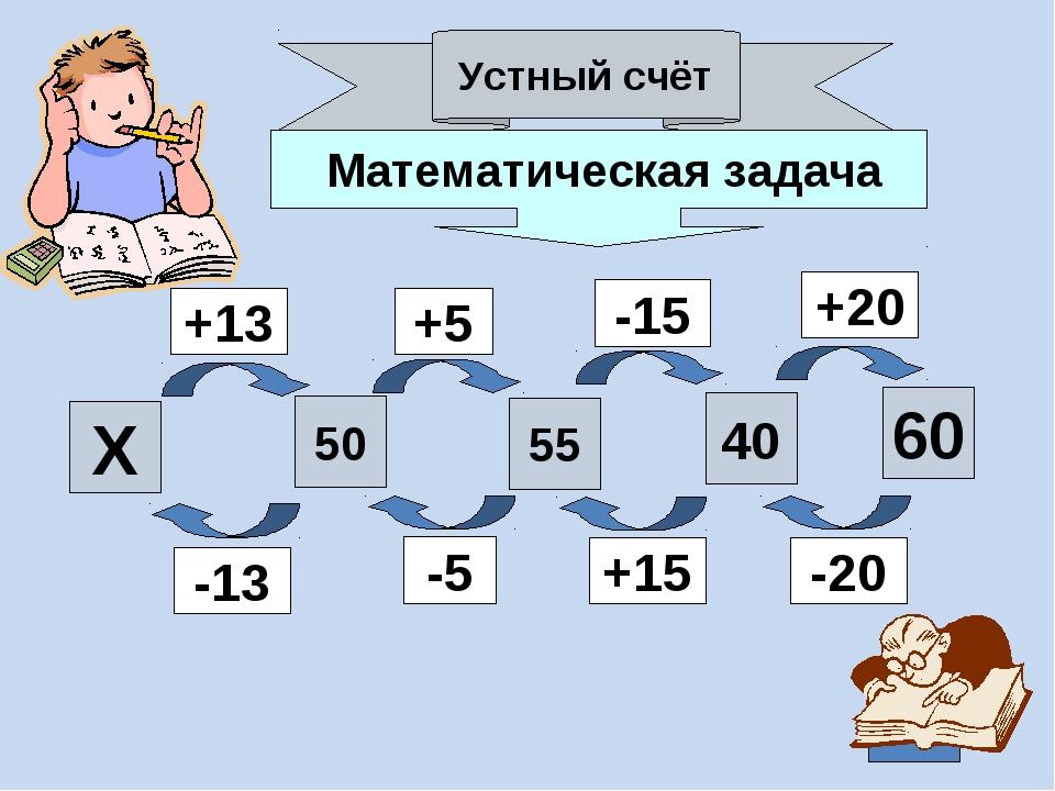 Устный счёт Математическая задача 50 55 40 60 Х +13 +5 -15 +20 -20 +15 -5 -13...