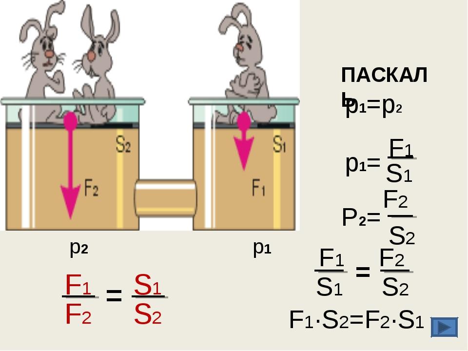 p1=p2 F1 F1·S2=F2·S1 p1 p2 ПАСКАЛЬ S2 F2 P2= S1 F2 S2 F1 F2 S1 S2
