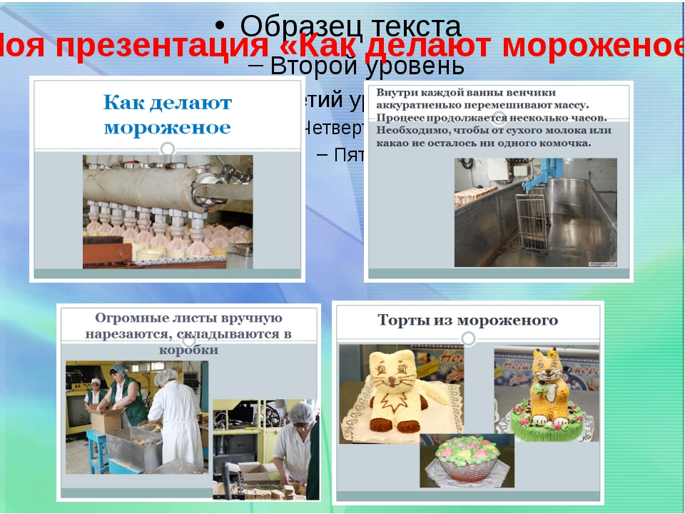 Моя презентация «Как делают мороженое»