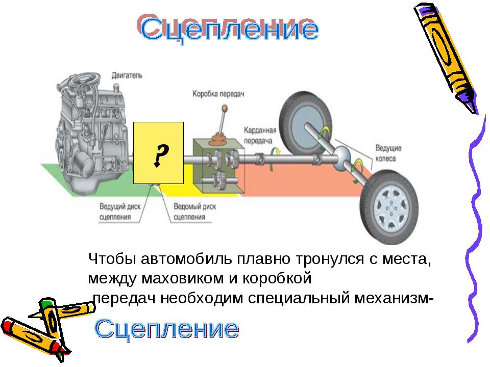 Чтобы автомобиль плавно тронулся с места, между маховиком и коробкой передач...