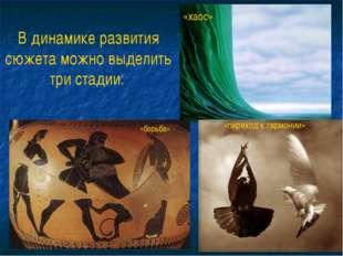 «хаос» «борьба» «переход к гармонии» В динамике развития сюжета можно выделит
