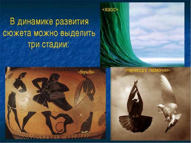 «хаос» «борьба» «переход к гармонии» В динамике развития сюжета можно выделит...