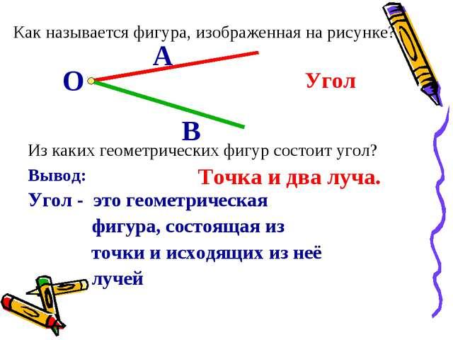 Как называется фигура, изображенная на рисунке? О А В Из каких геометрических...