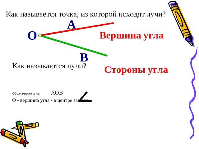 Как называется точка, из которой исходят лучи? О А В Как называются лучи? Вер...