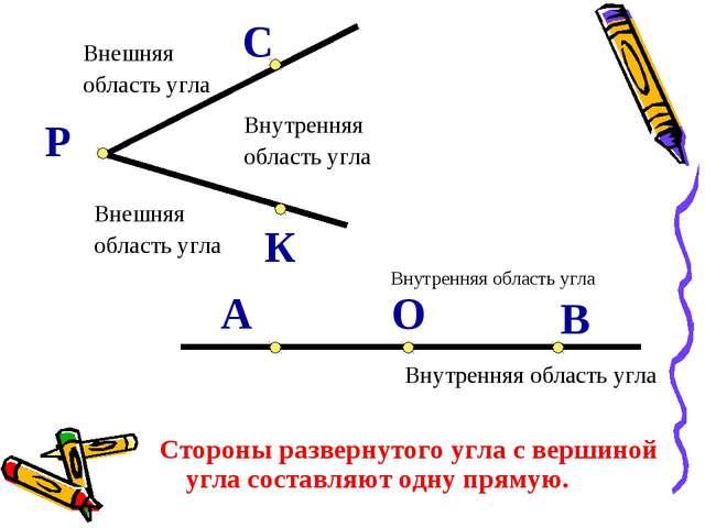 Внутренняя область угла Внешняя область угла Внешняя область угла В О А Р К...