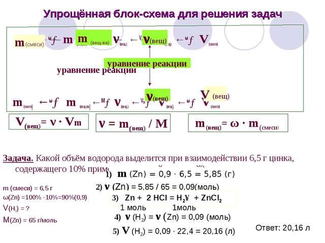 Упрощённая блок-схема для решения задач m(смеси) ←ω→ m (вещ-ва) ←М→ ν(вещ.) ←...