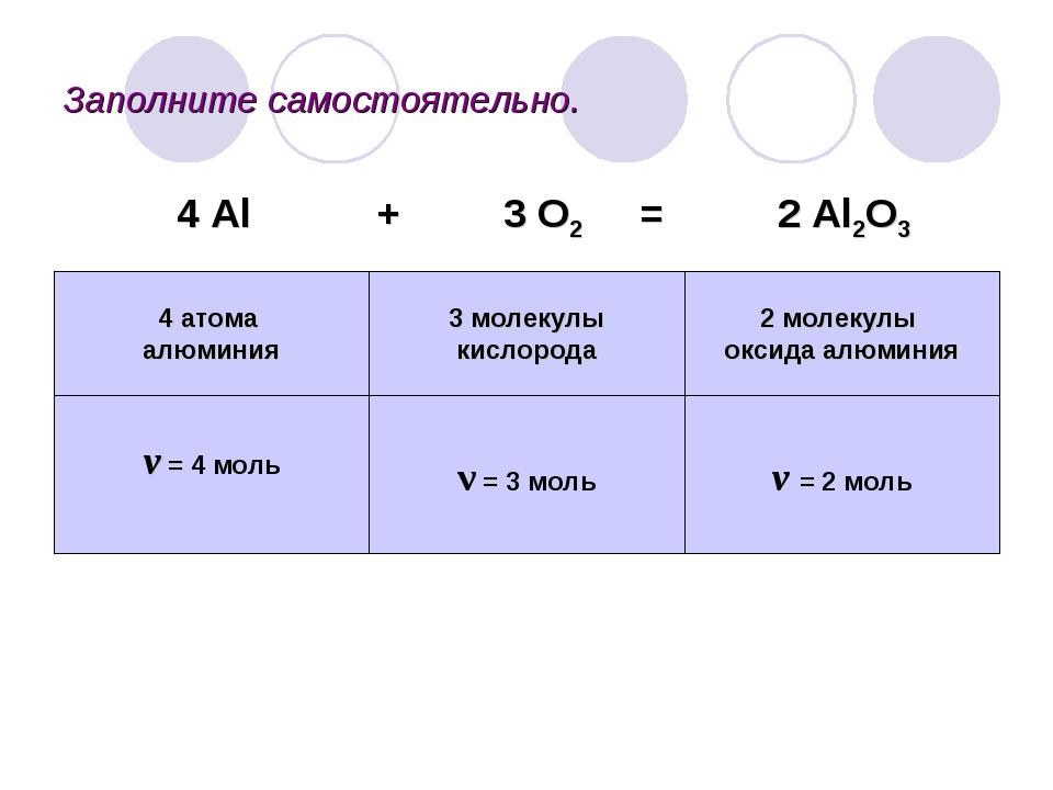 Заполните самостоятельно. 4 атома алюминия 3 молекулы кислорода 2 молекулы ок...