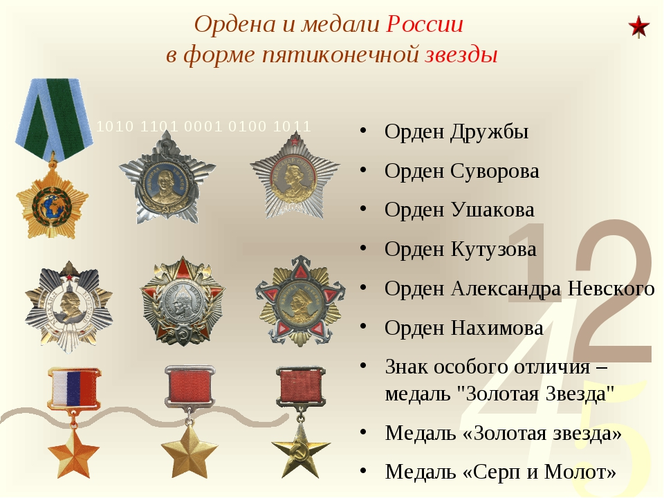 Ордена и медали России в форме пятиконечной звезды Орден Дружбы Орден Суворов...