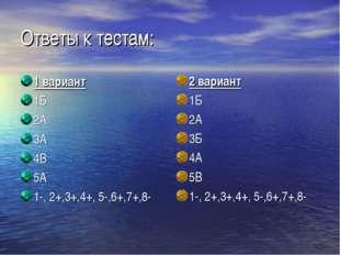 Ответы к тестам: 1 вариант 1Б 2А 3А 4В 5А 1-, 2+,3+,4+, 5-,6+,7+,8- 2 вариант