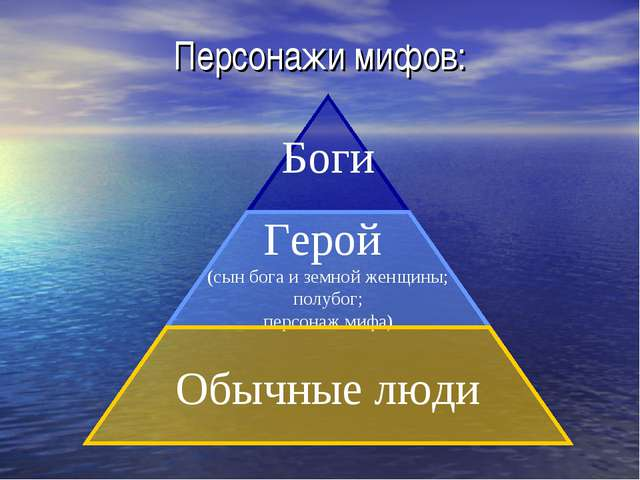 Персонажи мифов: