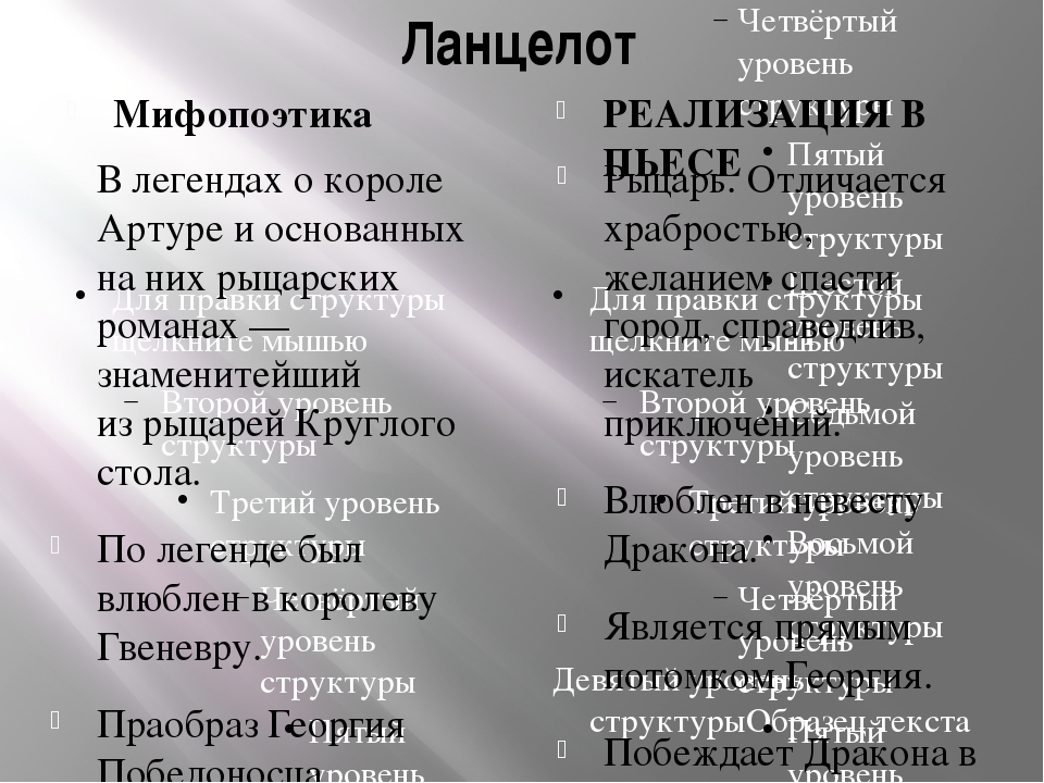 Ланцелот Мифопоэтика РЕАЛИЗАЦИЯ В ПЬЕСЕ В легендах окороле Артуреи основанн...