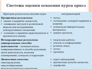 Система оценки освоения курса орксэ Критерии результатов усвоения курса инстр