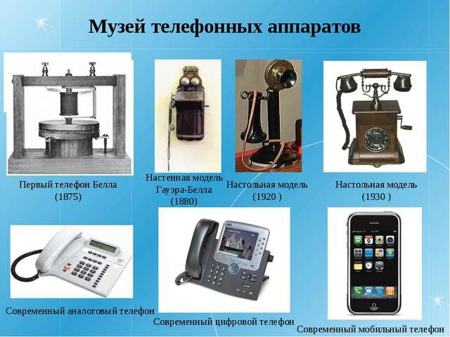 Музей телефонных аппаратов Первый телефон Белла (1875) Настенная модель Гауэр...