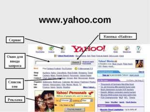 www.yahoo.com Список тем Окно для ввода запроса Сервис Реклама Кнопка «Найти»