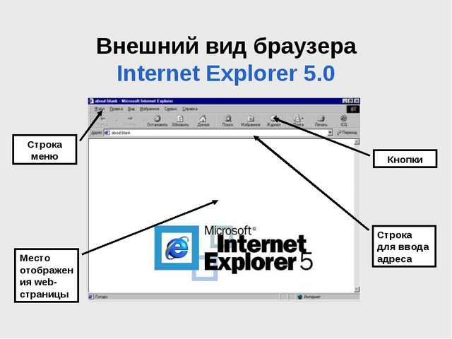 Внешний вид браузера Internet Explorer 5.0 Строка меню Кнопки Место отображен...