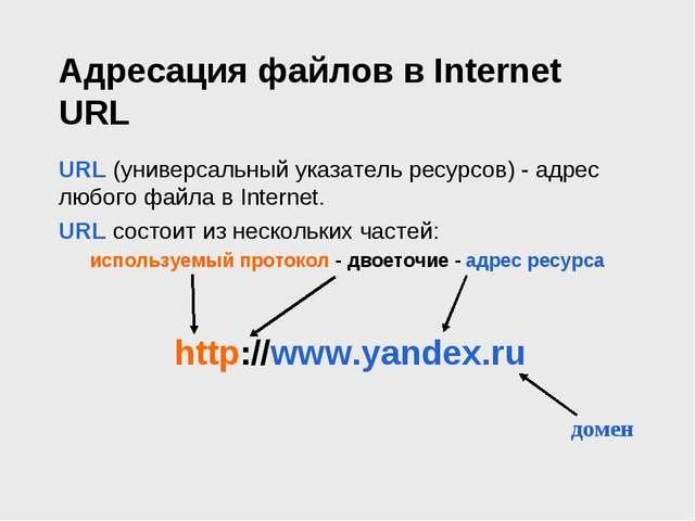 Адресация файлов в Internet URL URL (универсальный указатель ресурсов) - адре...