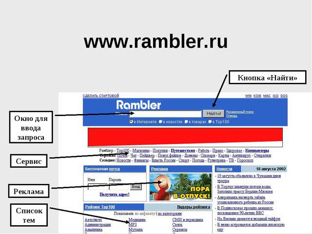 www.rambler.ru Список тем Окно для ввода запроса Сервис Реклама Кнопка «Найти»