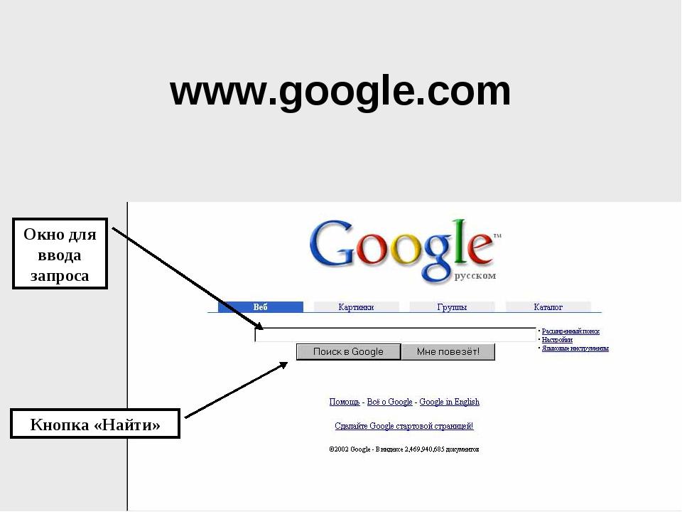 www.google.com Окно для ввода запроса Кнопка «Найти»