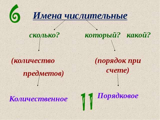 Имена числительные сколько? (количество предметов) Количественное который? ка...