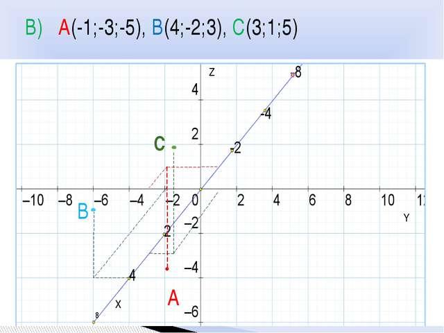 В) А(-1;-3;-5), В(4;-2;3), С(3;1;5) А В С Z Y X