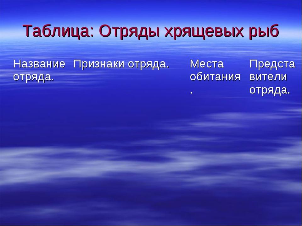 Таблица: Отряды хрящевых рыб