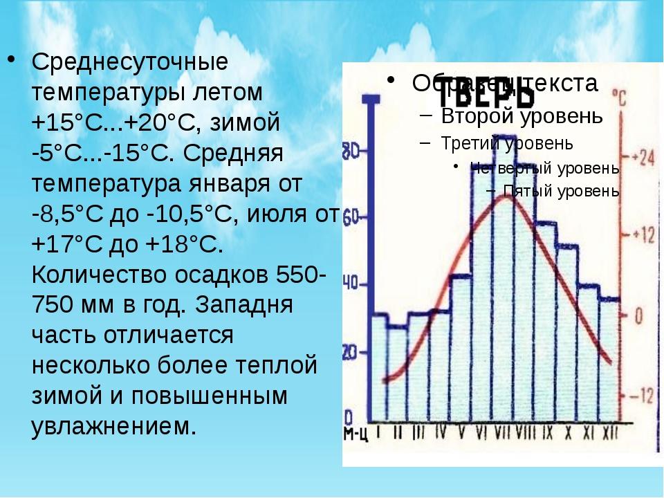 Среднесуточные температуры летом +15°С...+20°С, зимой -5°С...-15°С. Средняя...