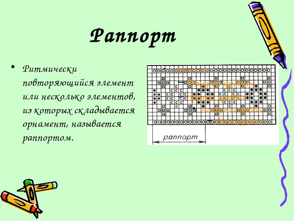 Раппорт Ритмически повторяющийся элемент или несколько элементов, из которых...
