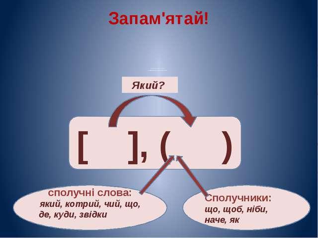 Який? Запам'ятай! Складнопідрядні речення з підрядними означальними [ ], ( )...
