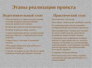 Этапы реализации проекта Подготовительный этап: Обустройство студии для рисов