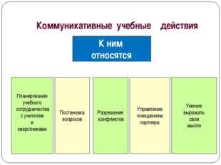 К ним относятся Планирование учебного сотрудничества с учителем и сверстникам