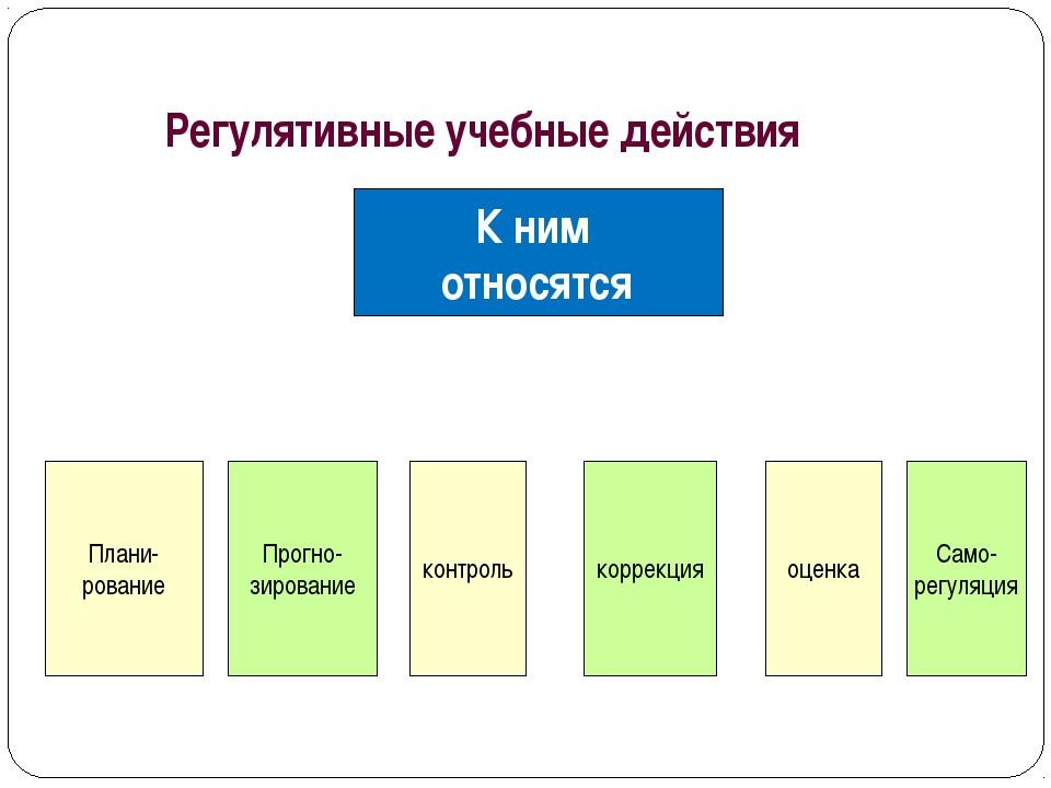 К ним относятся Прогно- зирование контроль Само- регуляция коррекция Регуляти...