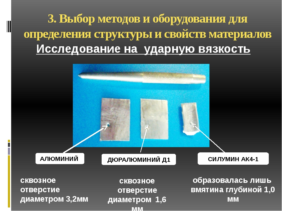 3. Выбор методов и оборудования для определения структуры и свойств материало...