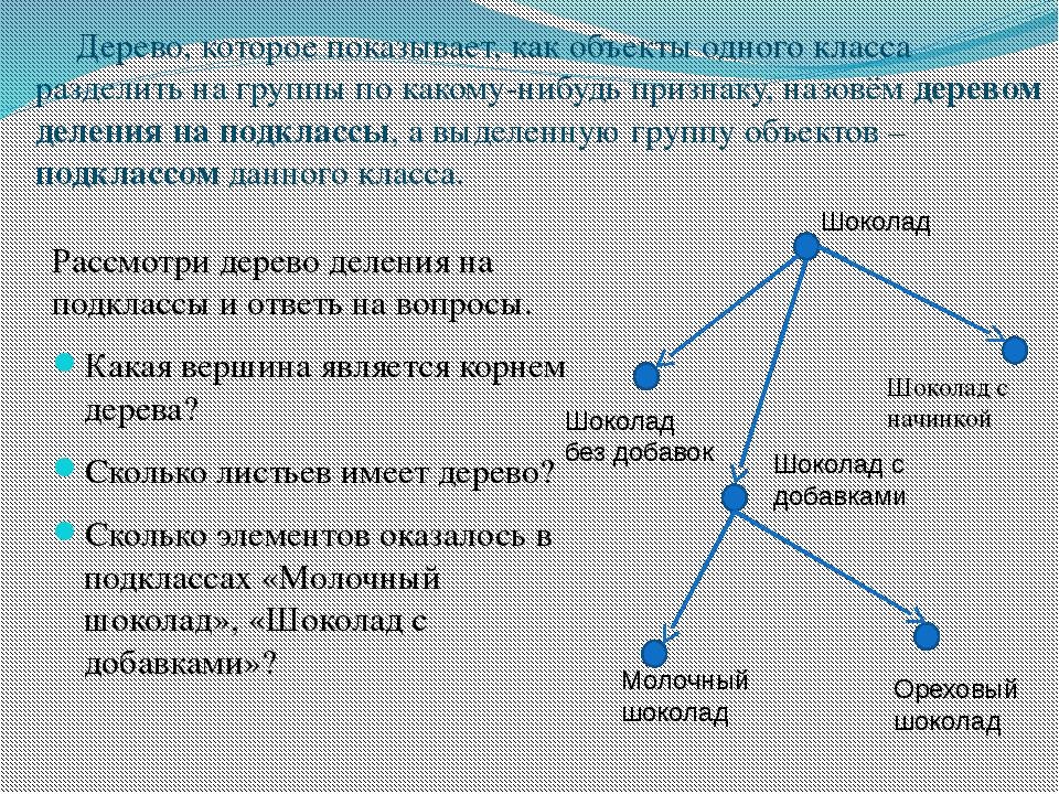 Дерево, которое показывает, как объекты одного класса разделить на группы по...