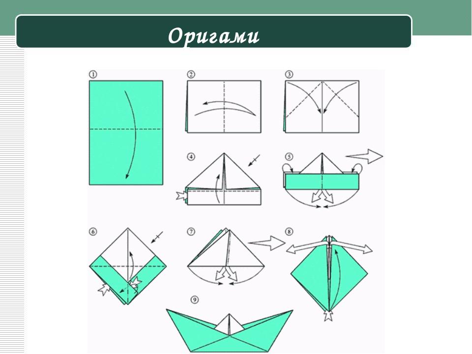 Как сделать кораблик из бумаги поэтапно для начинающих