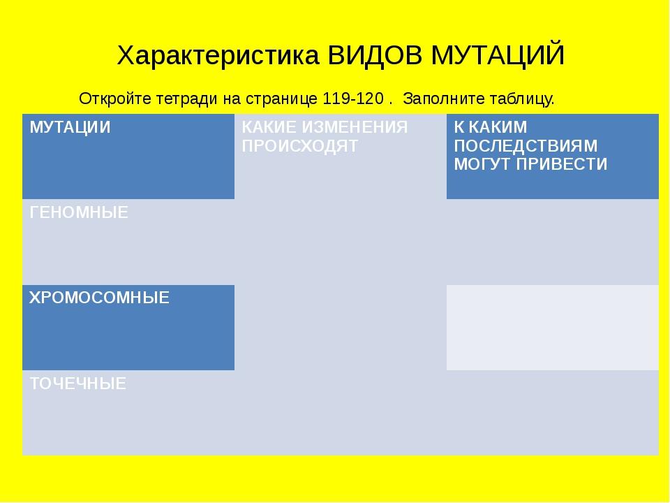 Характеристика ВИДОВ МУТАЦИЙ Откройте тетради на странице 119-120 . Заполните...