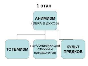 1 этап
