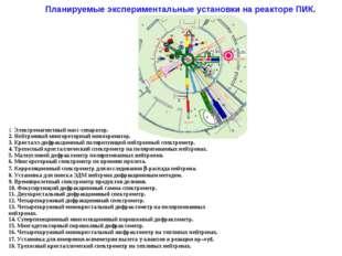 Планируемые экспериментальные установки на реакторе ПИК.