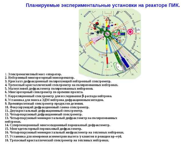 Планируемые экспериментальные установки на реакторе ПИК. ...