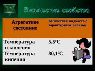 Агрегатное состояние Бесцветная жидкость с характерным запахом Температура п