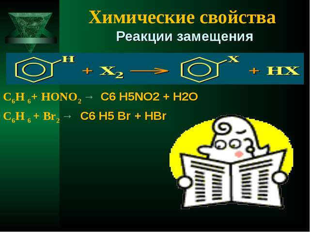 Химические свойства Реакции замещения C6H 6+ HONO2 → C6 H5NO2 + H2O C6H 6 + B...
