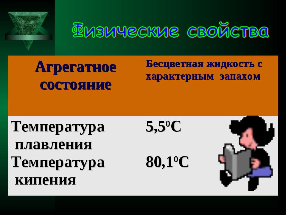 Агрегатное состояние Бесцветная жидкость с характерным запахом Температура п...