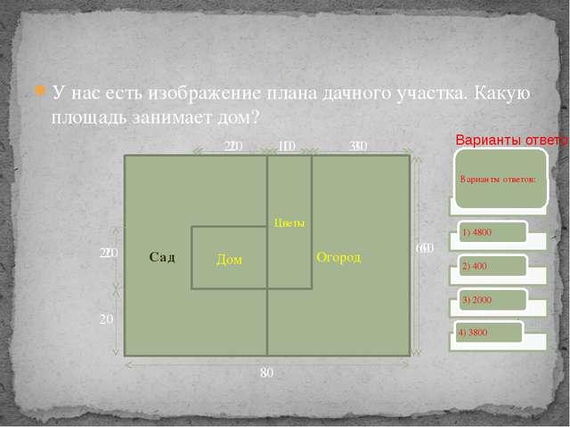 Огород У нас есть изображение плана дачного участка. Какую площадь занимает д...