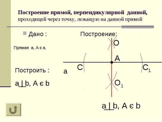 Построение прямой, перпендикулярной данной, проходящей через точку, лежащую н...